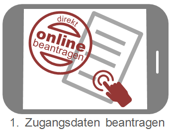 Antrag auf Nutzung der Bodendenkmalkarte im Geoportal der Stadt Frankfurt (Oder)